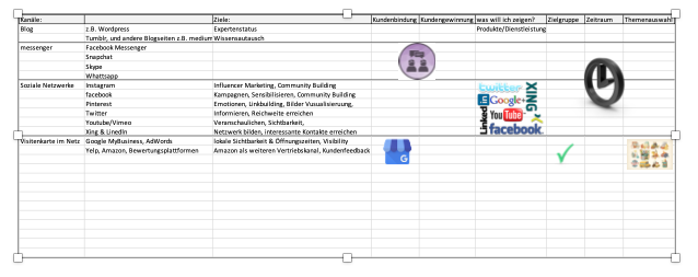 Muster-Kommunikationsplan
