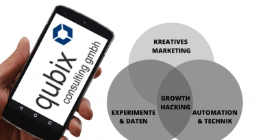 GROWTH HACKING (1)