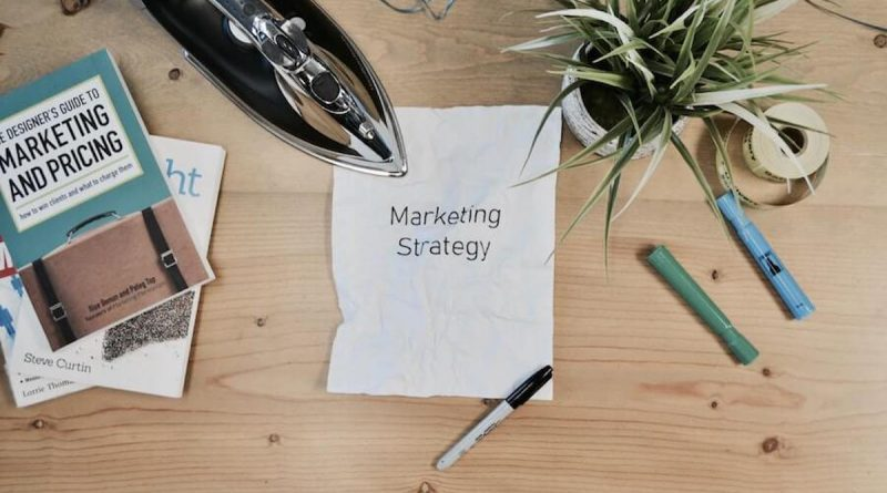 Inbound-Marketing Strategie (1)