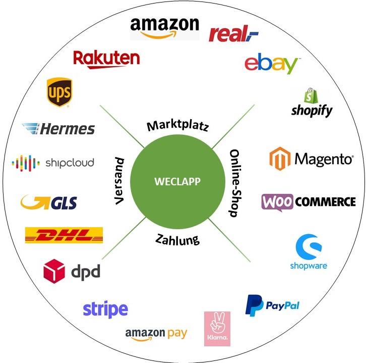 Weclapp Shopware